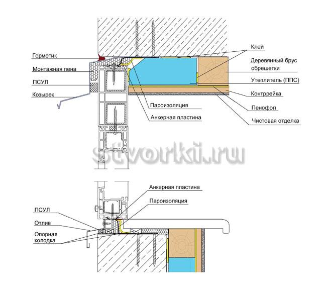 Пластиковые рамы остекления лоджии установить схема..